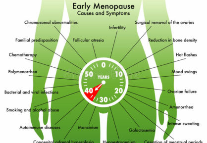 What Causes Early Menopause