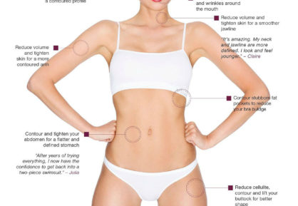 What Is a Venus Freeze Therapy?